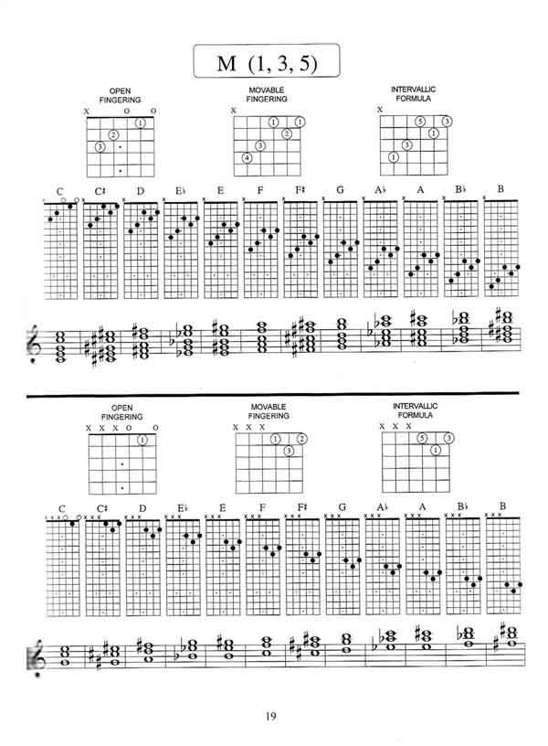 The Guitar Grimoire Chord Encyclopedia Adam Kadmon Carl
